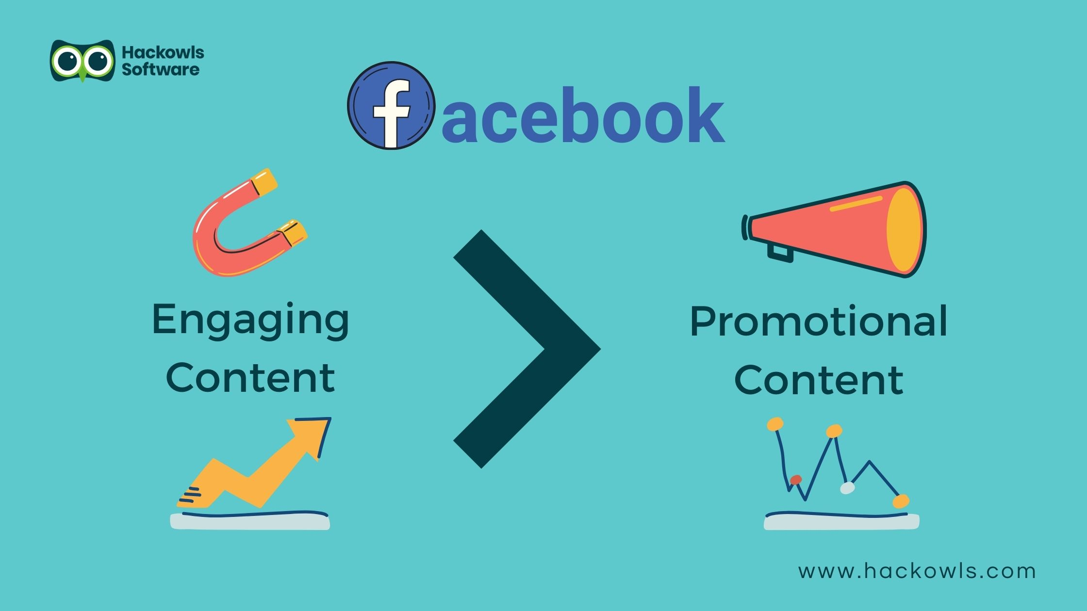 Facebook For Business, Engaging Content Promotional Content